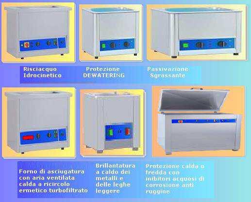 Moduli per risciaquo, vasche idrocinetiche, protezione dewatering, protezione anticorrosione, forni asciugatura ad aria turbo ventilata